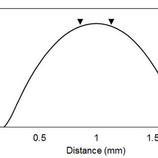 (PDF) Inkjet Printing of Multilayer Millimeter-Wave Yagi