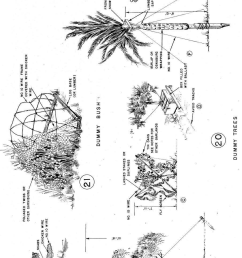 camouflage demonstration area dummy trees and bushes fort bragg nc 1951 standard drawing 28 13 74 sheet 1 of 1 details typical diagram camouflage  [ 850 x 1497 Pixel ]