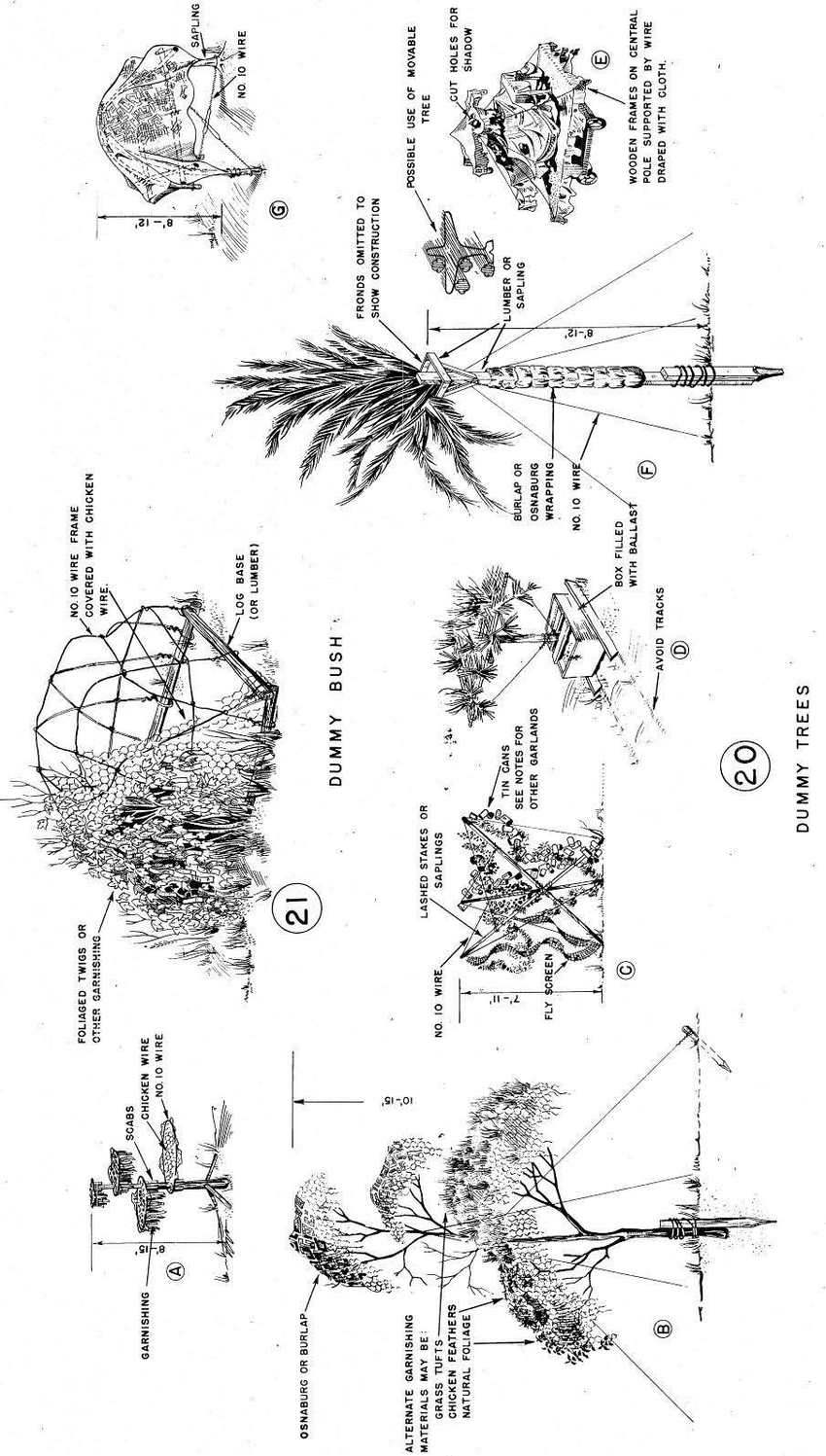 medium resolution of camouflage demonstration area dummy trees and bushes fort bragg nc 1951 standard drawing 28 13 74 sheet 1 of 1 details typical diagram camouflage