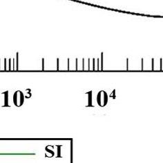 (PDF) Title: Acrylic Resin Derivatives as Modifier for