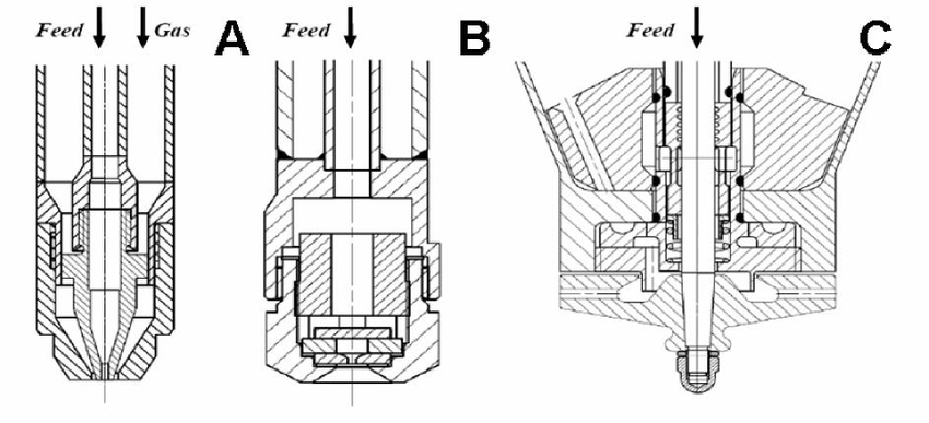 Schematic outline of atomisation devices: two-fluid nozzle