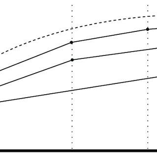(PDF) Efficient simulation of stochastic chemical kinetics