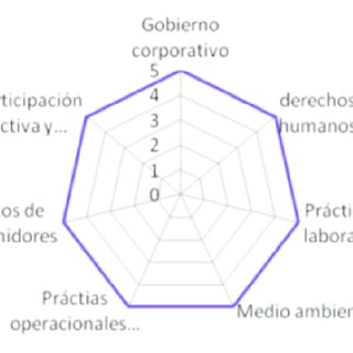 Proposed model of ethical decision making Individual