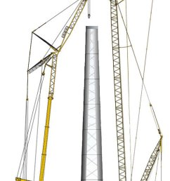 comparison of a mobile crane and a crawler crane for a wind turbine liebherr werk [ 850 x 1405 Pixel ]
