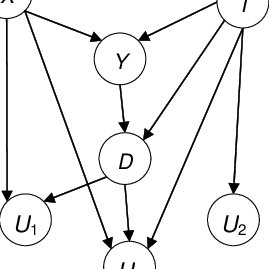 (PDF) Decision analysis with influence diagrams using