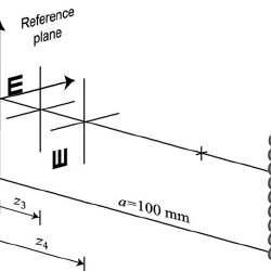 Schematic, not to scale, of the capture setup of a 3D