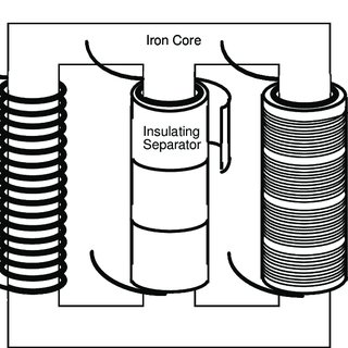 1: Schematic diagram of the inside of a three-phase