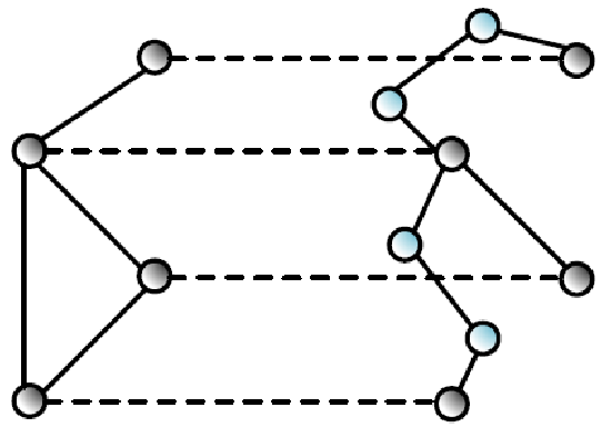 Logical and physical connections mapping on a P2P system