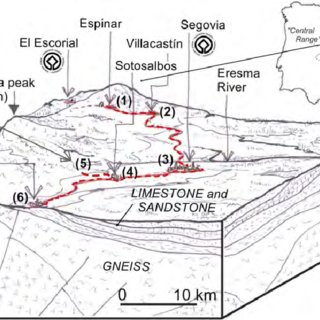 (PDF) Sierra de Guadarrama (Madrid, Spain): Bridging the