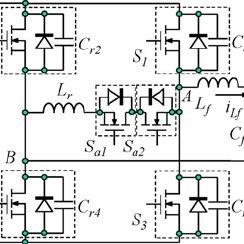 (PDF) A ZVS-PWM single-phase inverter using a simple ZVS
