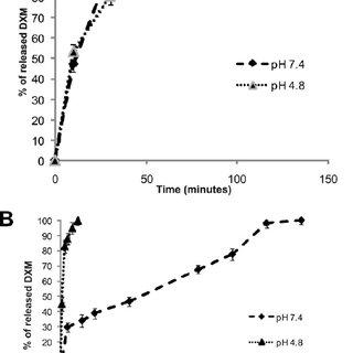 Permittivity ε ( ω ) of: PLGA NPs in aqueous suspension