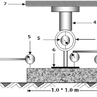 (PDF) Estimation of deformation modulus of gravelly soils