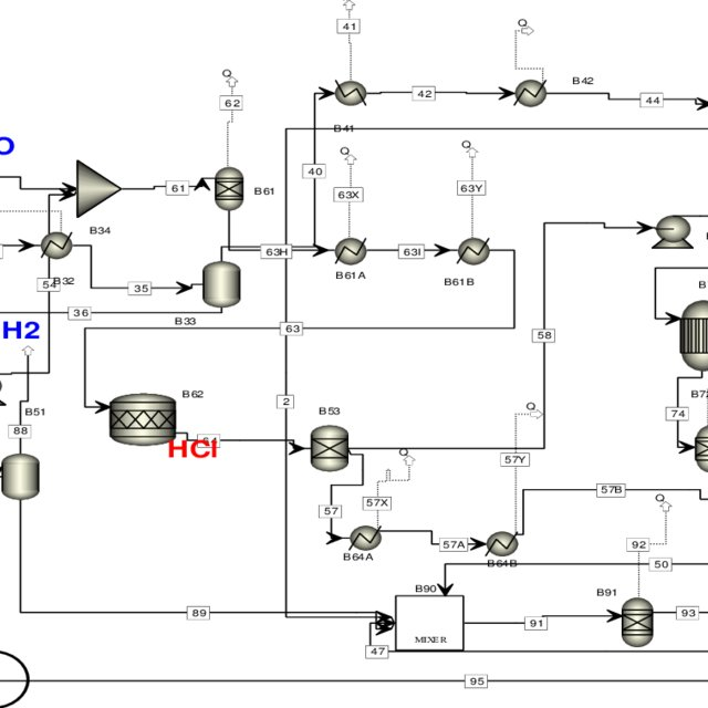 Process flow sheet for thermochemical hydrogen production