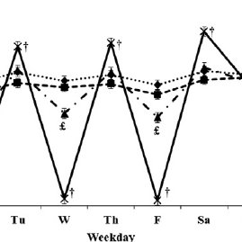 Composition and analyzed nutrient content of diets used in