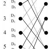 a) Block diagram of the JPEG2000 encoder algorithm. b