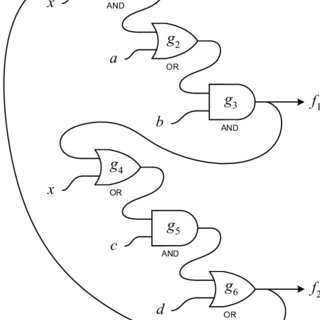 (PDF) The analysis of cyclic circuits with Boolean