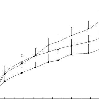 (PDF) Carnosic acid-rich rosemary (Rosmarinus officinalis