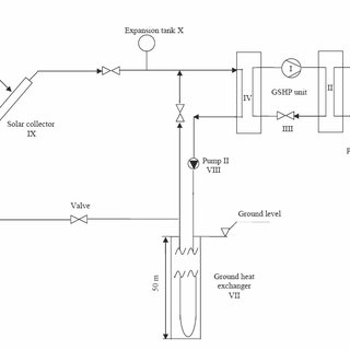 Schematic diagram of the experimental solar-assisted