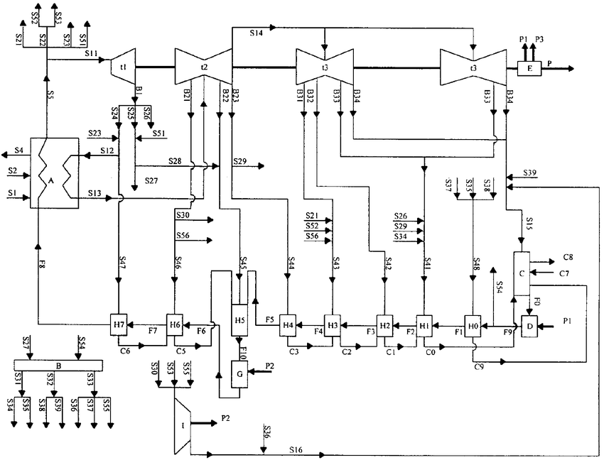 Process flowsheet for the coal-fired steam power plant