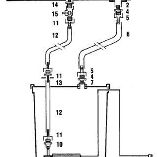Diagrammatic view of the subirrigation method of