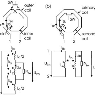 (a) Self-inductance switching. (b) Mutual-inductance