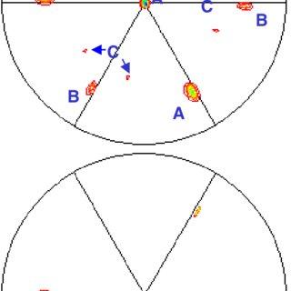 (a) High angle annular dark field (HAADF) TEM image of a