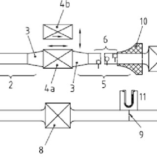 (PDF) Experimental investigation of noise characteristics