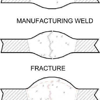 Microstructures of the coarse grain heat affected zone