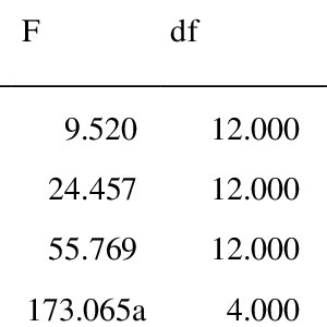 (PDF) A J A L The effects of different tasks on verb-noun