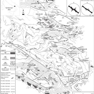 Stratigraphic successions from different basins of the