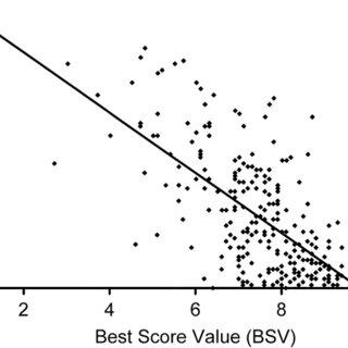 (PDF) Measuring corneal hysteresis: Threshold estimation