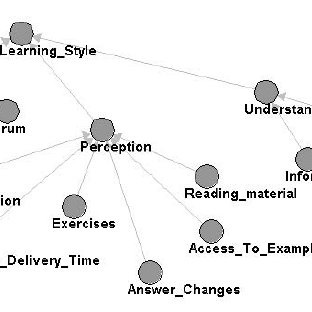 (PDF) Using Bayesian Networks to Detect Students' Learning