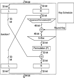 block diagram of des algorithm [ 850 x 1024 Pixel ]