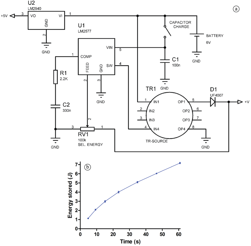 (a) Switched-mode power supply circuit; (b) Time required