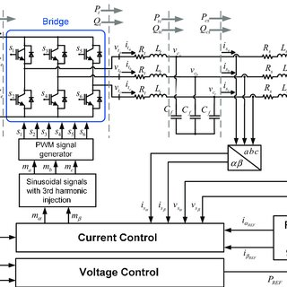 (PDF) Strategy for modeling a 3-phase grid-tie VSC with