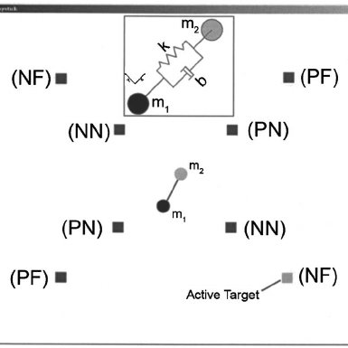 Coding of binary tree Figure 6. Synchronization of binary