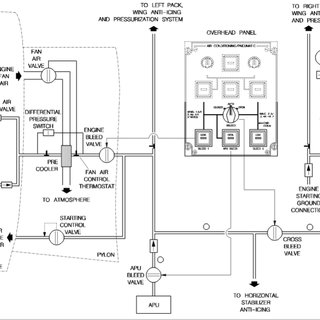 Left-wing air management system and engine bleed valve