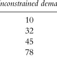 (PDF) Airline network revenue management: Considerations