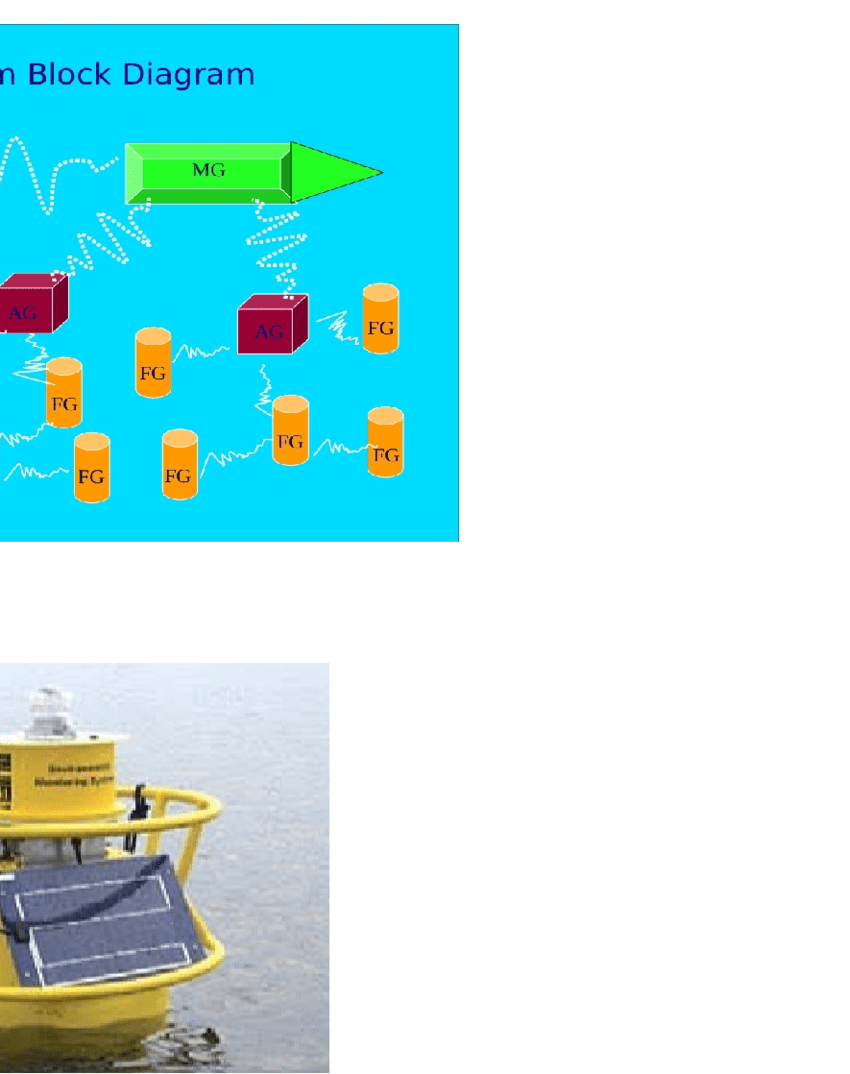 hight resolution of system block diagram showing gnodes