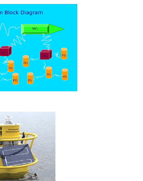 small resolution of system block diagram showing gnodes