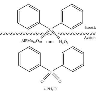 (PDF) Novel Oxidative Desulfurization of a Model Fuel with
