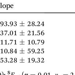 SDS-PAGE electropherogram of a bovine milk sample. SDS