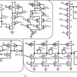 (PDF) Energy‐efficient single‐clock‐cycle binary comparator
