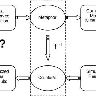 (PDF) Agent Ba sed Simulation in Biol ogy: the Case o f Pe