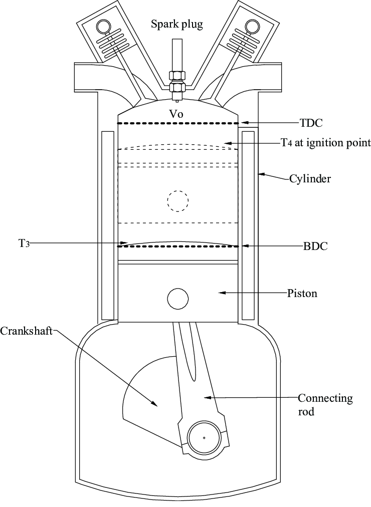 Schematic diagram of the combustion chamber of a spark