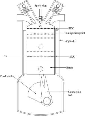 Schematic diagram of the bustion chamber of a spark