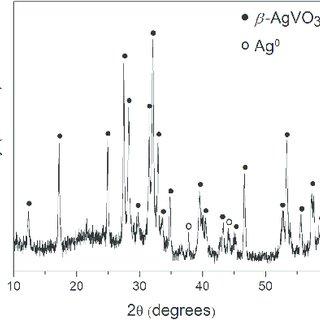FTIR spectra of ammonium metavanadate and b-AgVO 3