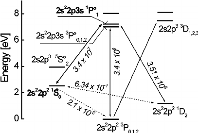 Helium Phase Diagram Helium Gas Wiring Diagram ~ Odicis
