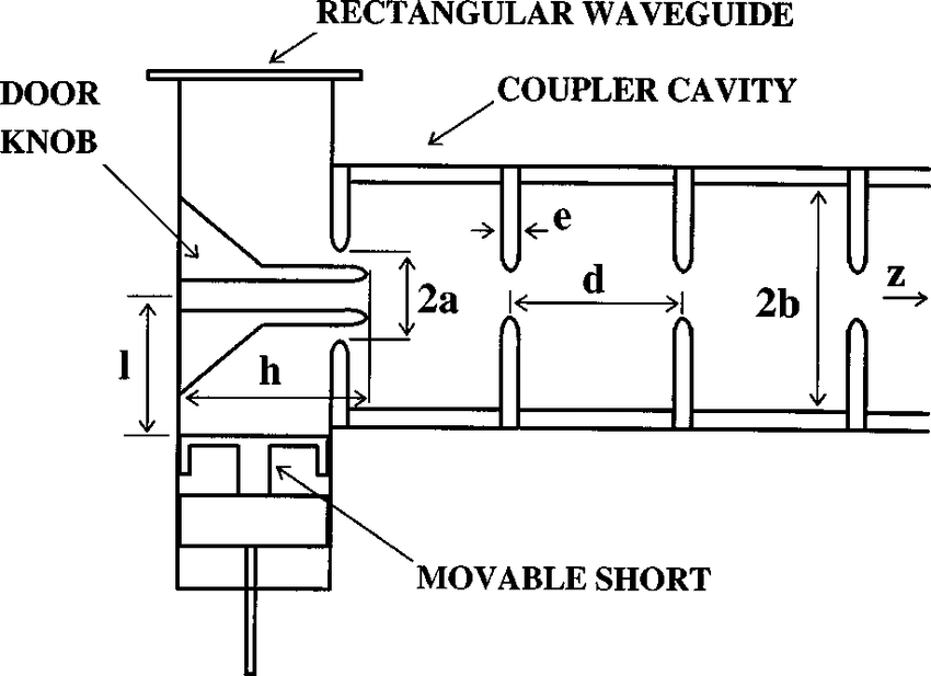 Schematic view of the doorknob microwave coupler and disk