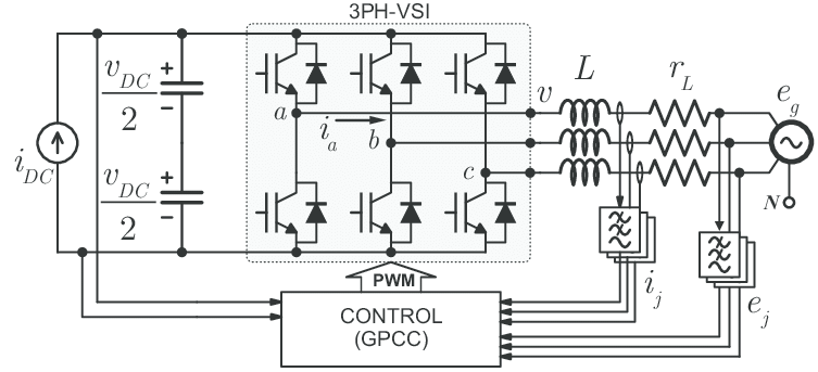 Grid-Connected Voltage Source Inverter in a 3W